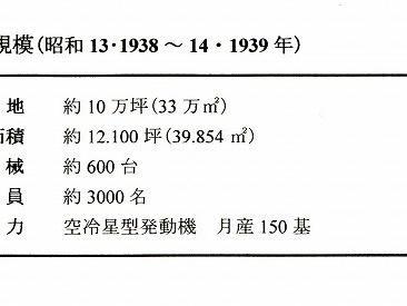東京瓦斯(ガス)電気工業(株)から日立航空機(株)立川工場へ