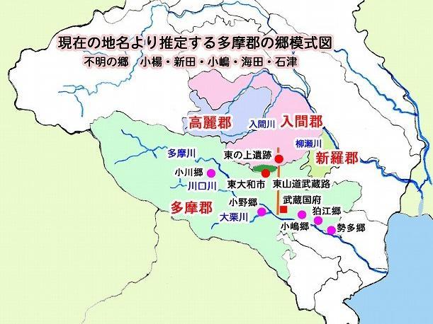東大和市域の属した「郷」は、そして「郡界」は?