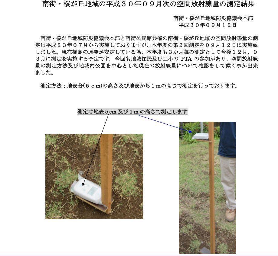 南街・桜が丘地域の平成30年09月次の空間放射線量の測定結果