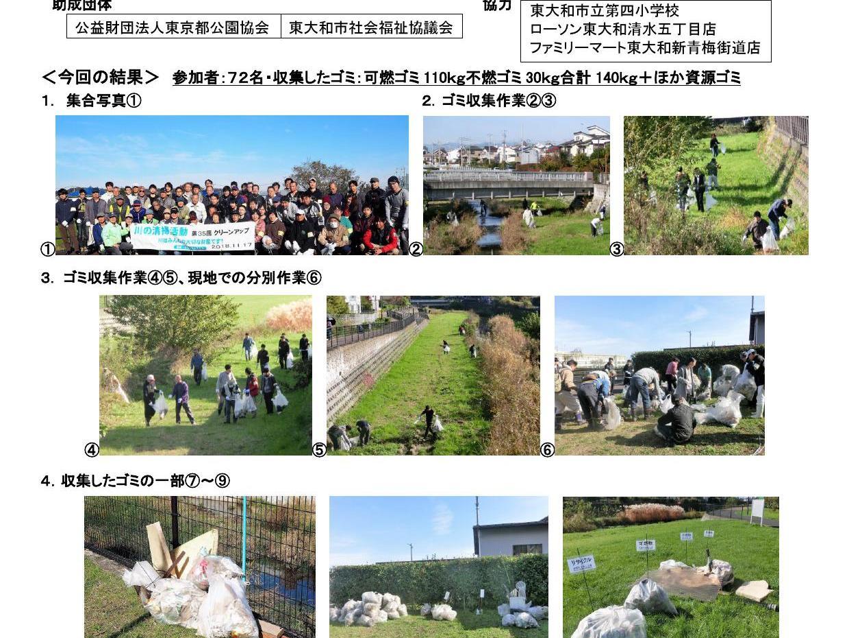 空堀川第35回クリーンアップ!写真報告!